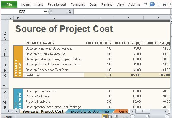 Project Budget Template Project Budget Template Excel   Project