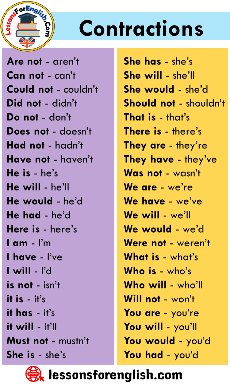 4 Contraction Grammar Worksheets 8a8f0ddc2a8de Cd3cebdba4c2b1 English Learning Spoken Teaching English Grammar Learn English Grammar [ 1250 x 750 Pixel ]