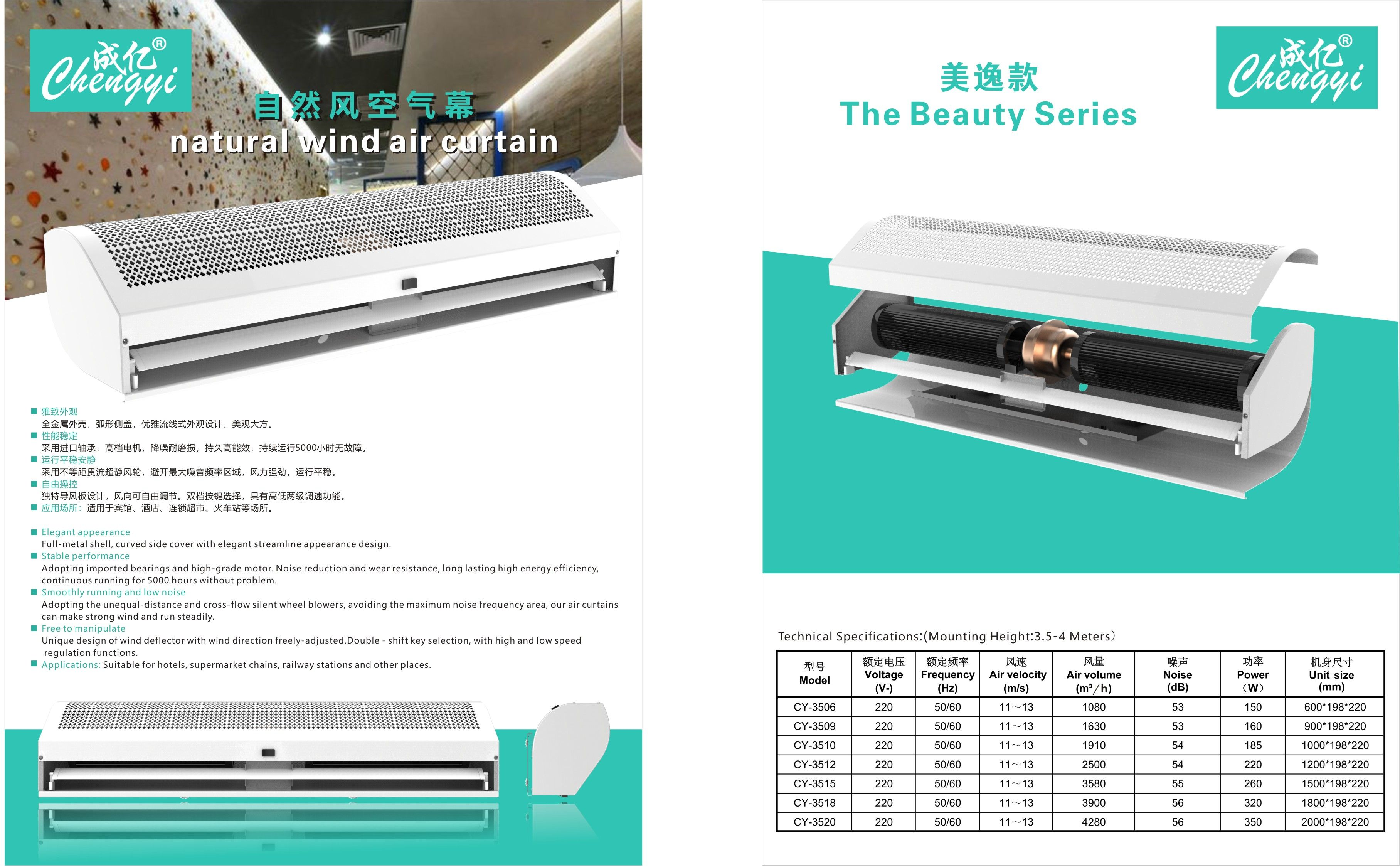 People Opt For Air Curtains Due To Most Beneficial Outcomes Such