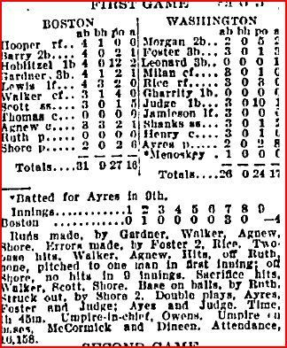 Ernie Shore S Perfect Game And Babe Ruth S Ejection In 1917 Babe Ruth Perfect Game Ruth