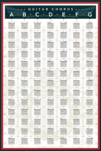 Guitar Chords Sheet Music School Educate Continents Countries Rare ...