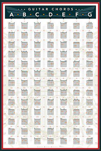 Guitar Chords Sheet Music School Educate Continents Countries Rare ...