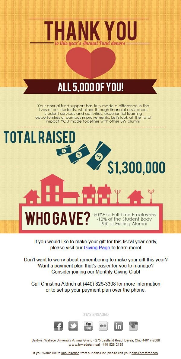 thank you email to all annual fund donors money matters