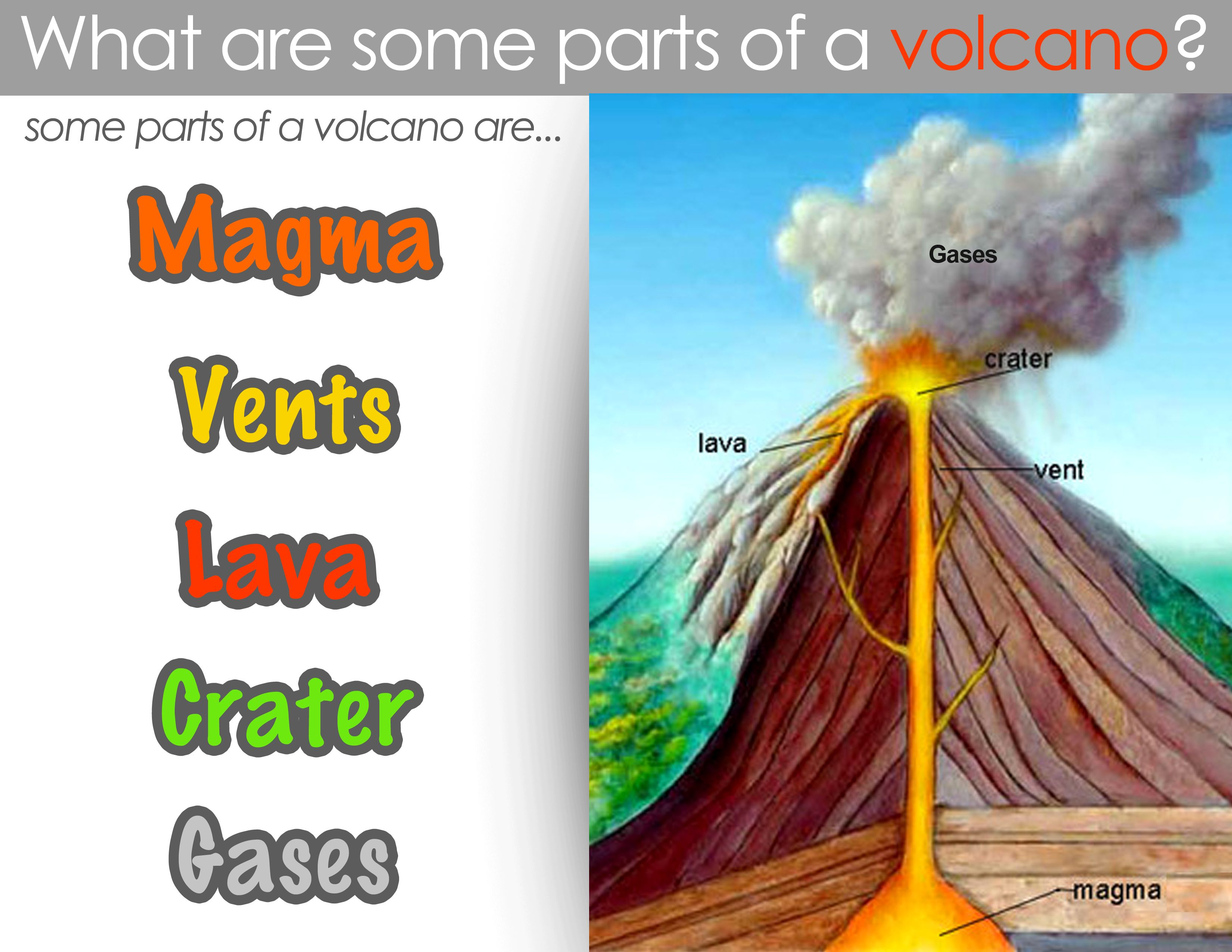 Inside Volcano Diagram Vent Guitar Wiring 5 Way Switch Classical Conversations Cycle 1 Week 17 Science Parts Of