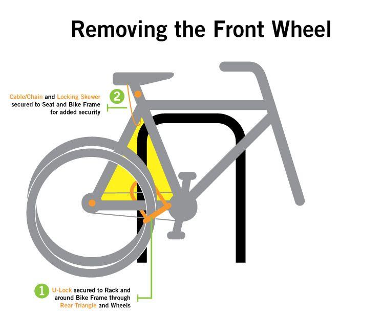 Locking Techniques Front Wheel Bike Frame Bicycle Bike Rack