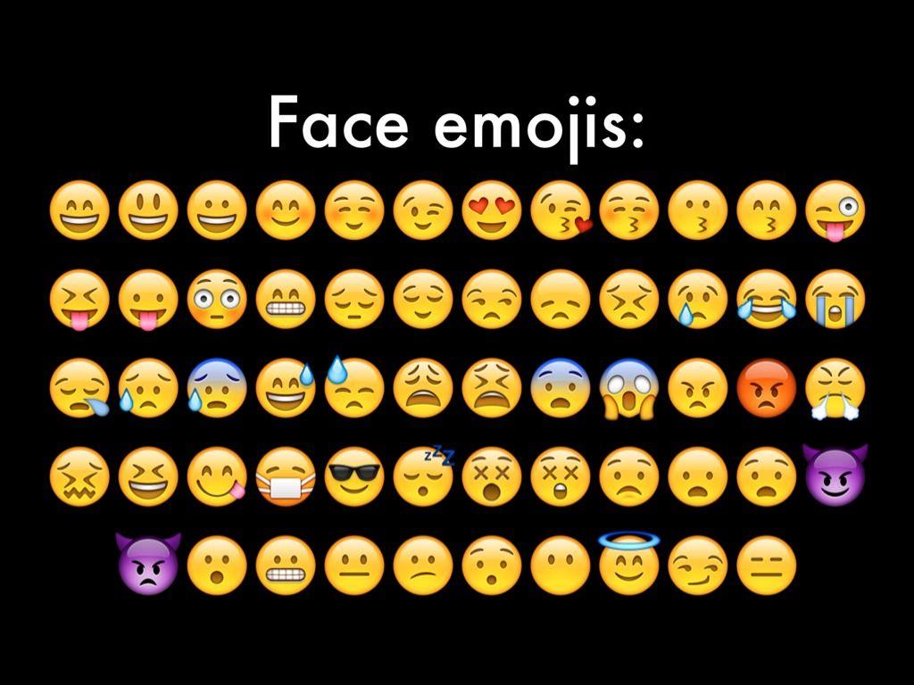 Alien face emoji meaning - Emoji Faces Google Search