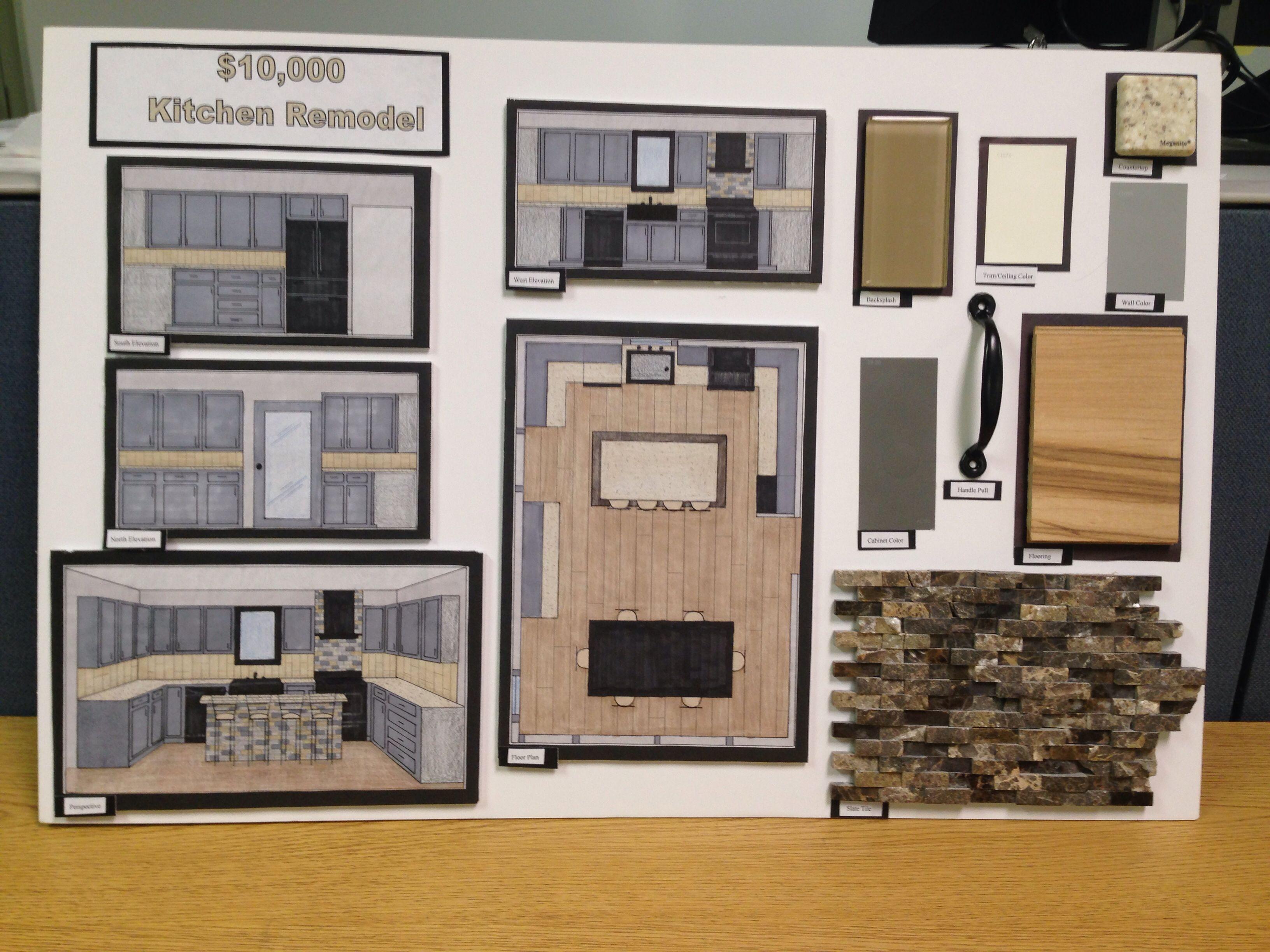 Kitchen renovation board interior design pinterest for To do board for kitchen