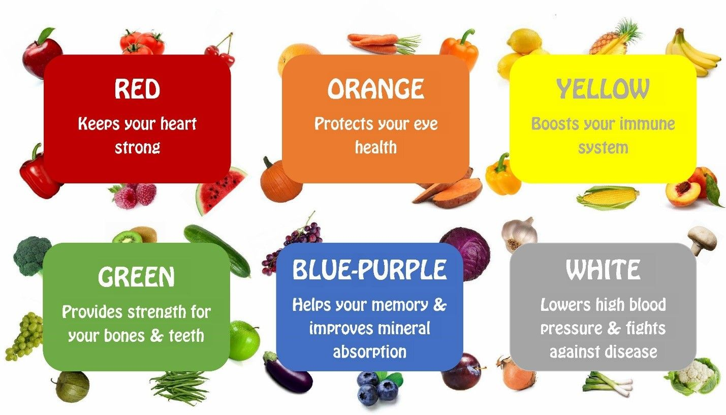 Color Me Healthy Eating For A Rainbow Of Benefits