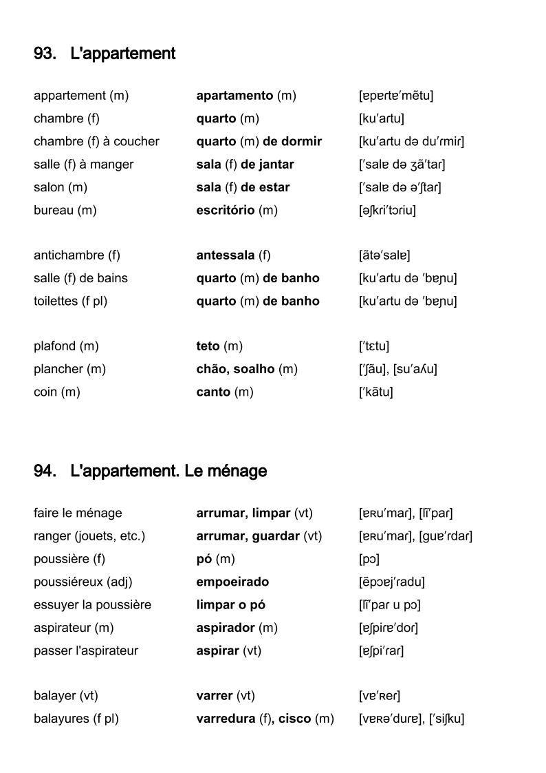 Vocabulaire Francais Portugais L Appartement Apprendre Le Portugais Francais Portugais Portugais