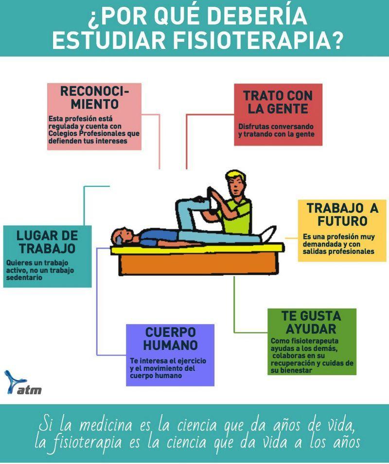 Por qué deberías estudiar fisioterapia | Fisioterapia | Pinterest ...