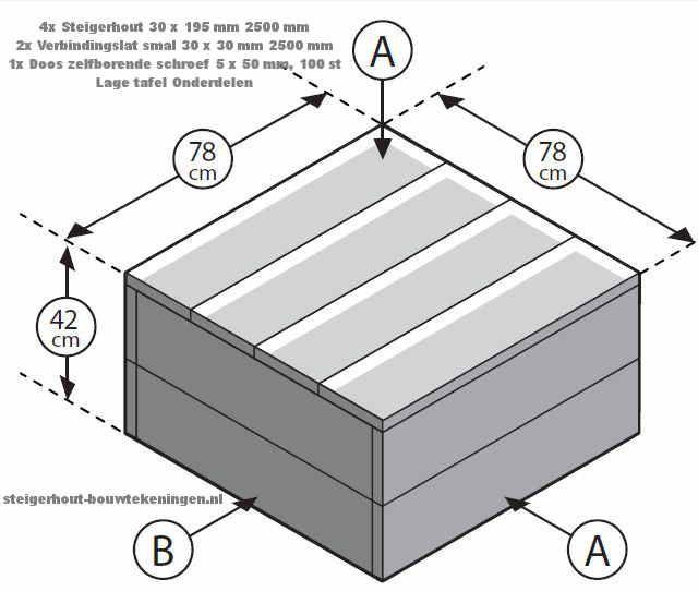 Tuintafeltje en bijzettafel in lounge model om zelf te for Steigerhout tuinmeubelen zelf maken