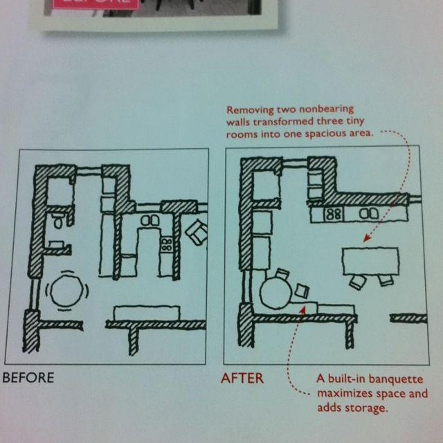 Kitchen Floor Plan Renovation Sample Kitchen Floor Plans Floor Plans How To Plan