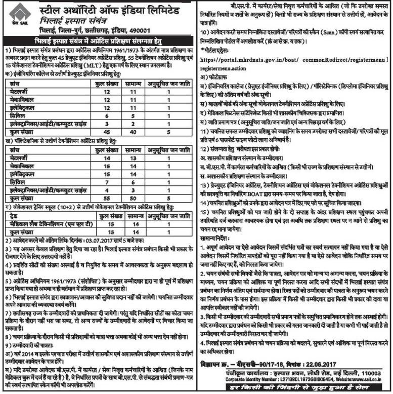 Vacancy In Sail Bhilai Steel Plant Recruitment  Apply Online