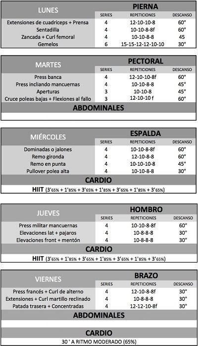 ejercicios definicion muscular mujer