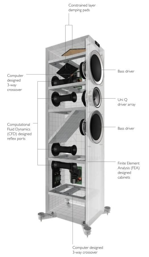kef r500 floor standing speakers speaker design fonno pinterest acoustique enceintes. Black Bedroom Furniture Sets. Home Design Ideas