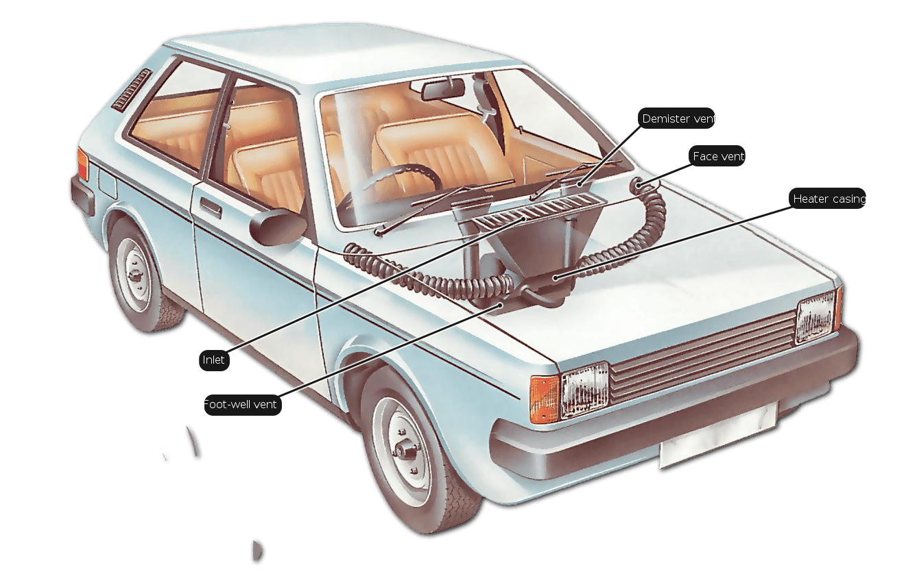 How Car Heating And Ventilation Systems Work Ventilation System Car Ventilation