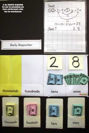 www.edconline.net| Every Day Counts® Calendar Math Online K-5 ...