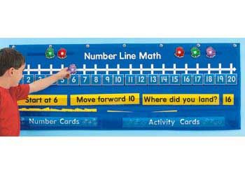 Number Line Maths Activity Chart  Mta Order    Math