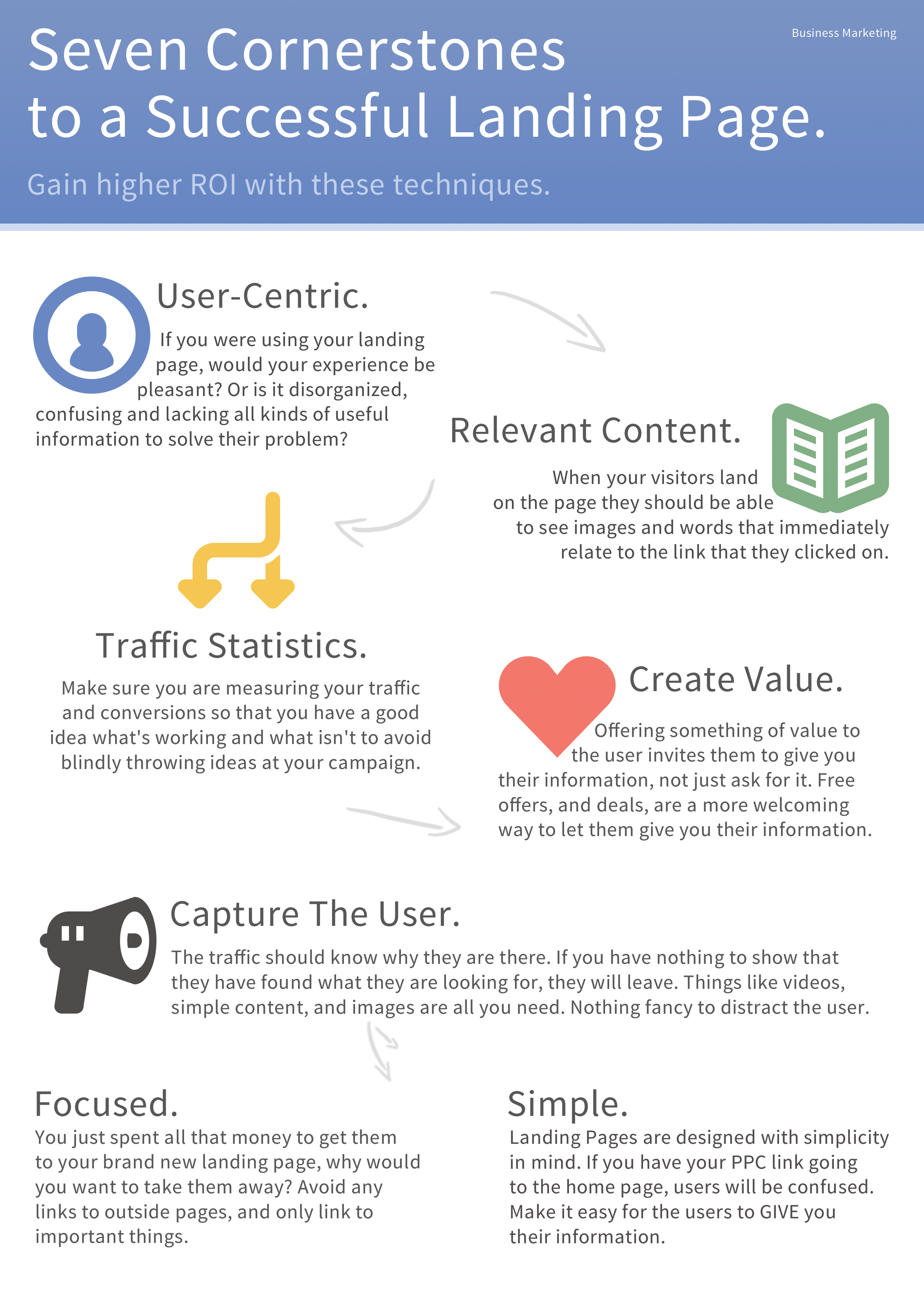 7 piedras angulares de una Landing Page #infografia #infographic #marketing