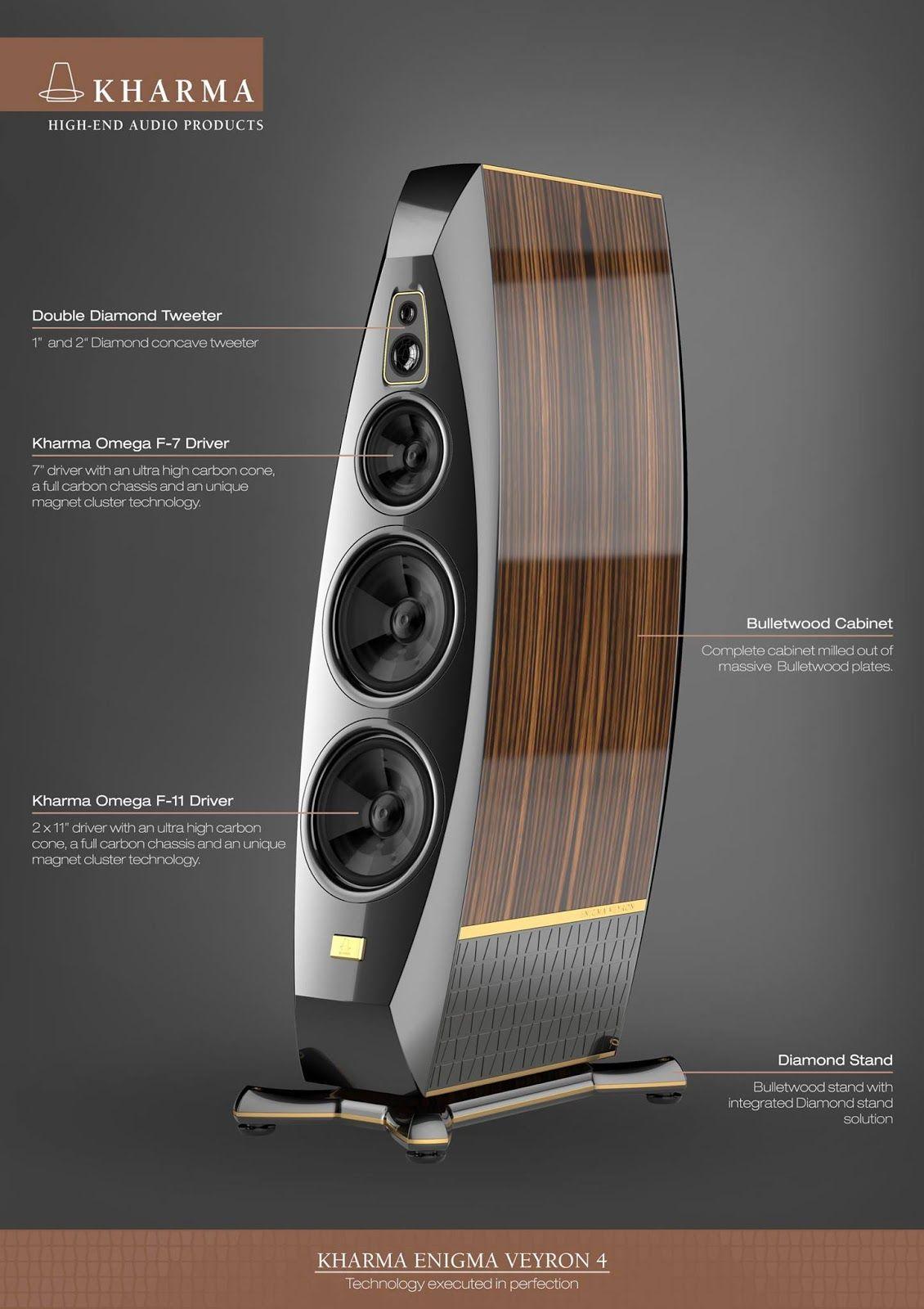 Wizard High-End Audio Blog: Loudspeaker   SPEAKER MODERN ...