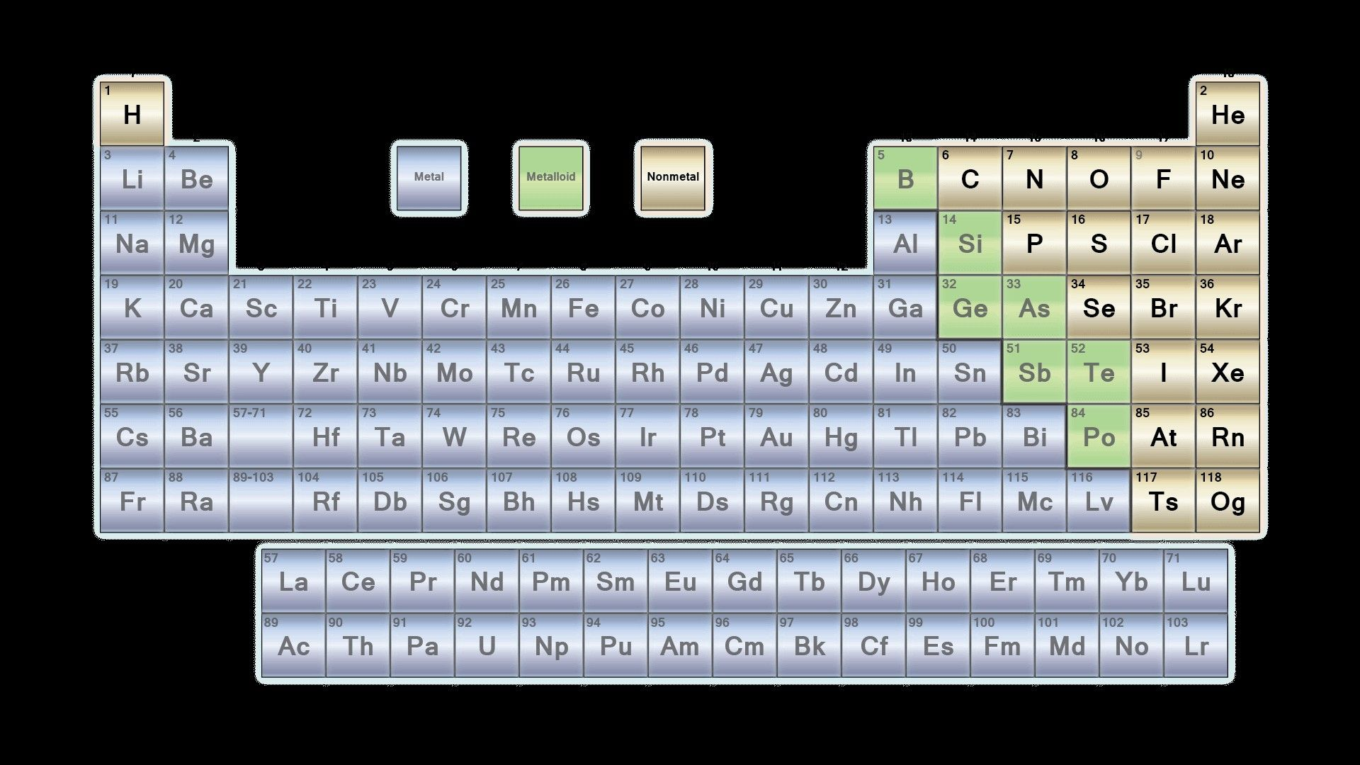 Inspirational Periodic Table Of Elements Quiz 1 56