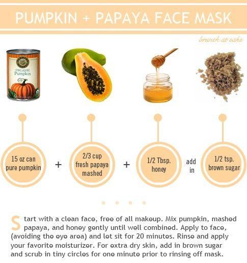 Pumpkin + Papaya face mask