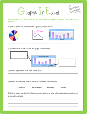 Microsoft Excel Spreadsheets Graphs From Computer Ict Lesson