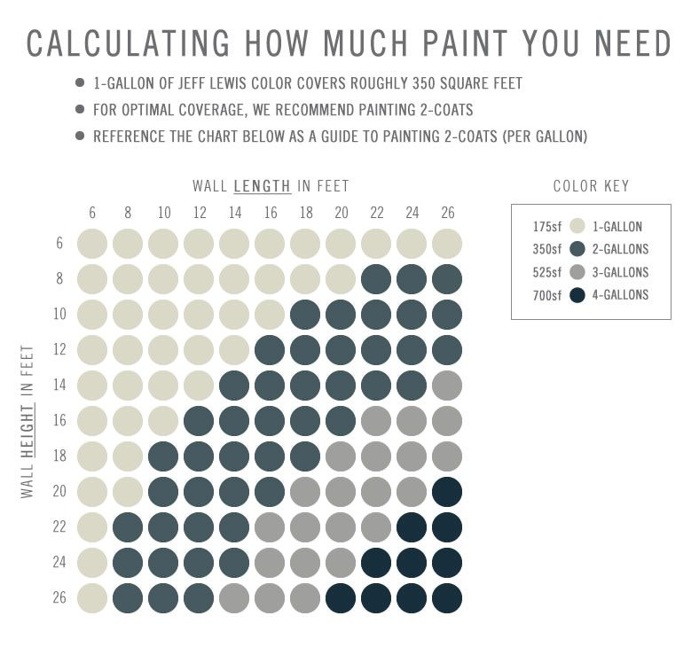 Calculate Jeff Lewis Color Jeff Lewis Paint Paint Colors For Home Home Projects