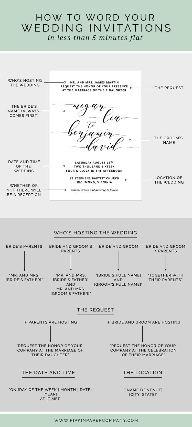 At a loss for what to say on your wedding invitations? Here\'s how ...
