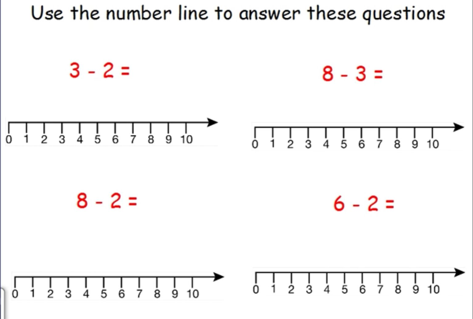 Watch The Lesson Of Subtraction Using A Number Line En