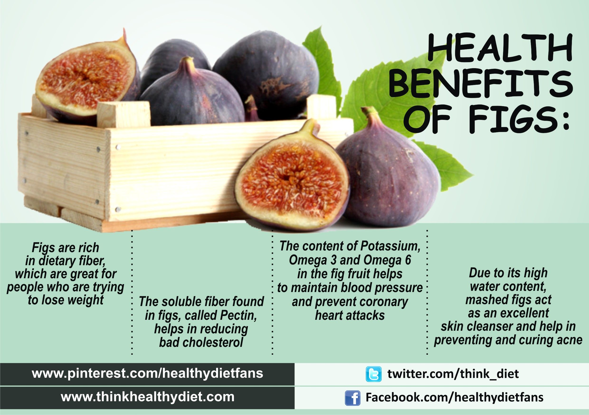 Health Benefits of Figs Health benefits of figs, Health