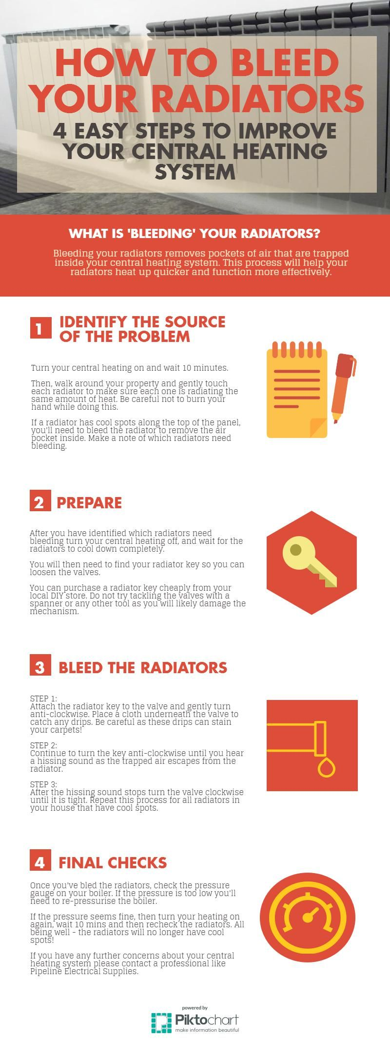 4 Easy DIY Steps To Bleeding Your Radiators To Improve Your Central ...
