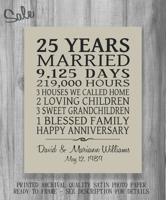 25th Anniversary Ideas For Husband: Anniversary Gift Parents Personalized Print Poster Family