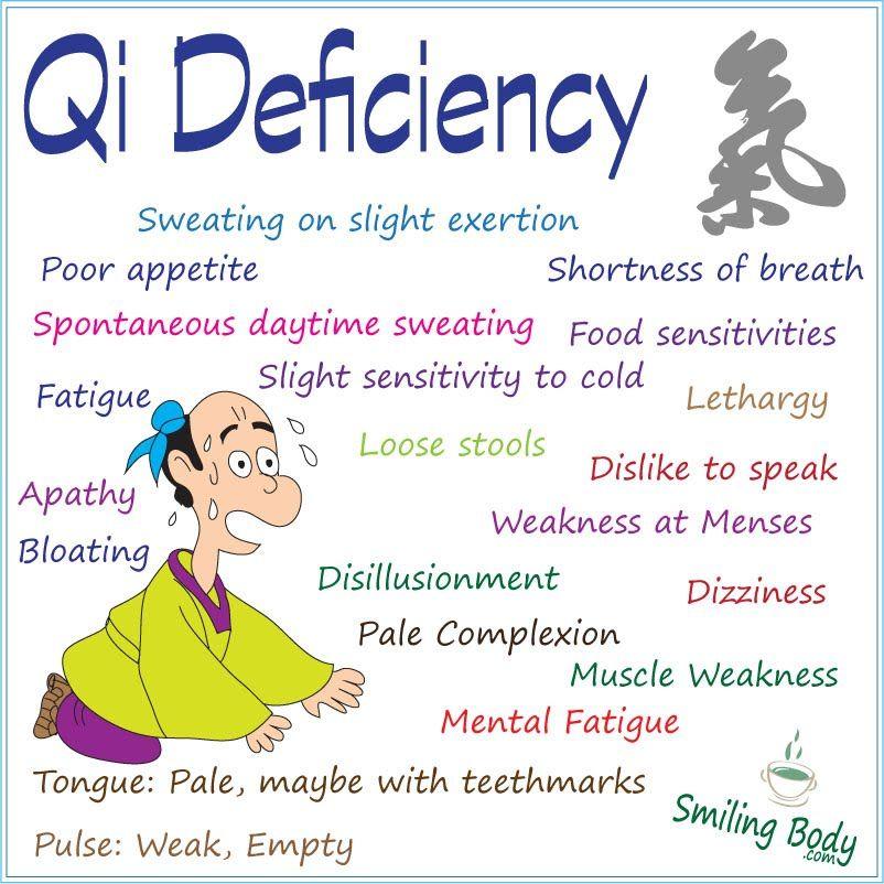 Qi Deficiency – Smiling Body   Βελονισμός   Qi deficiency