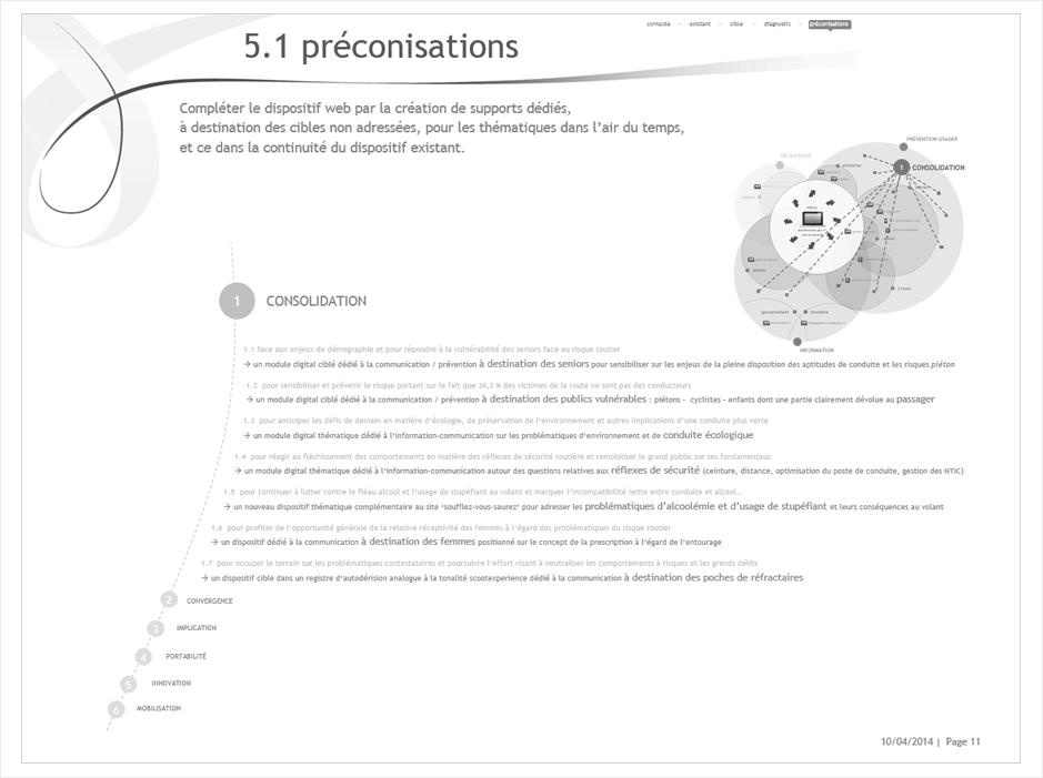 wireframe securite-routiere-ecosysteme   Architecture de l ...