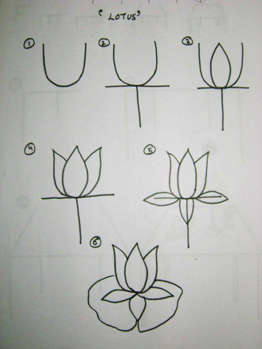 Here you will find some very easy drawing instructions ...
