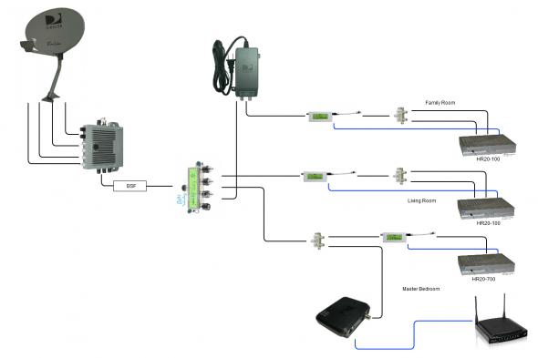 Swm Directv Wiring Diagram Di 2020