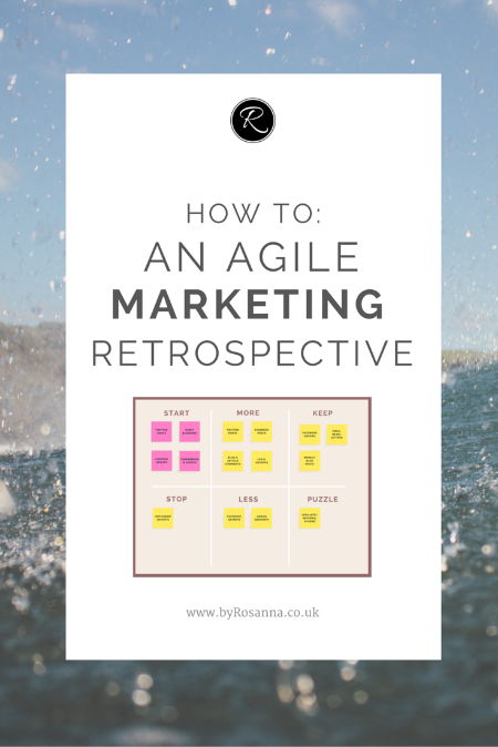 How To An Agile Marketing Retrospective  Activities Business