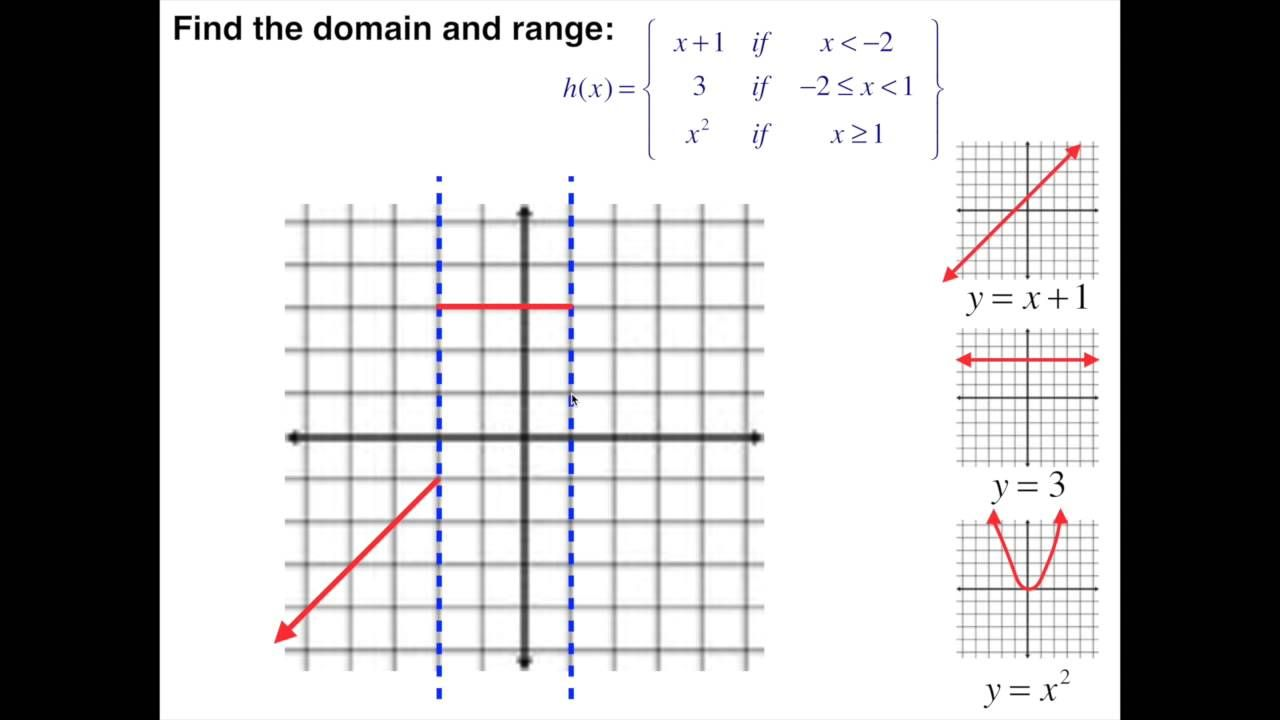 Domain And Range Piecewise Function College Math Math Worksheets Math Domain and range from graphs worksheet