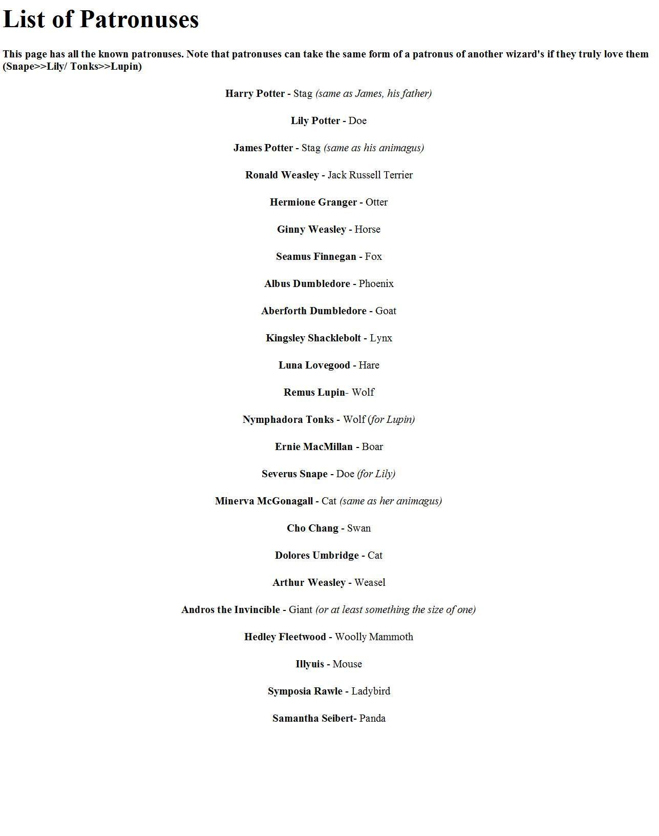 List Of Patronuses