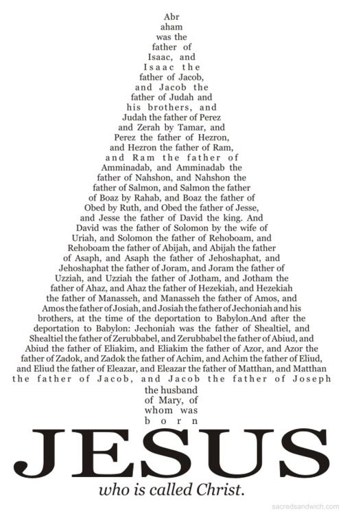 The Tree Of Abraham The Bible Is Very Clear That Jesus Was Not The
