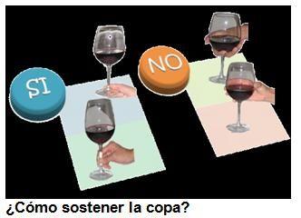 Correct Way To Hold The Glass Manera Correcta De Sostener La Copa Etiqueta En La Mesa Buenos Modales Modales Etiqueta