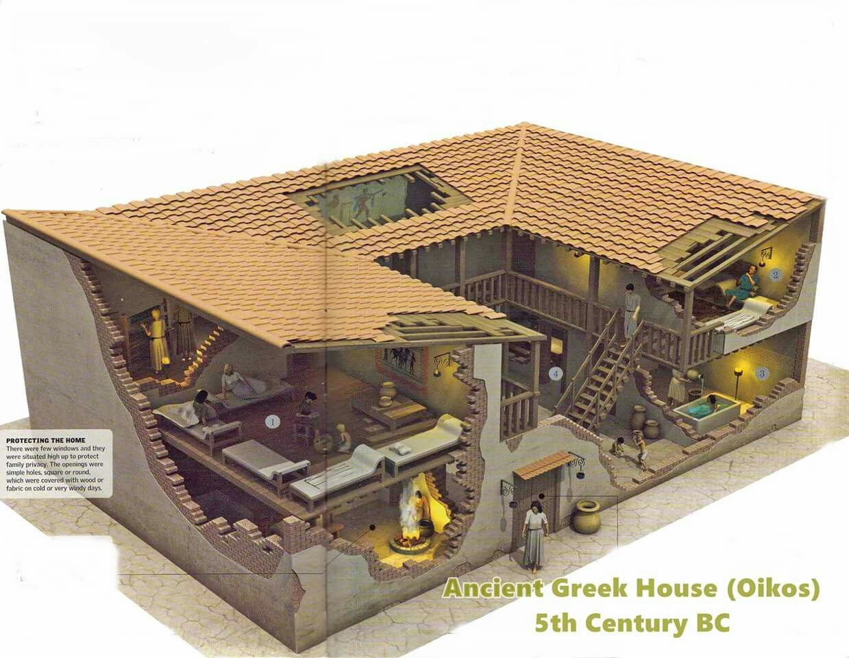 Pin By Lin Lin On House Plans Ancient Greek Architecture Ancient Houses Classical Greece