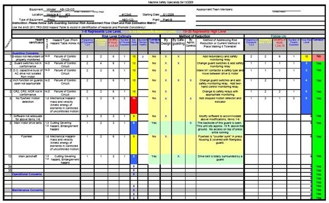 Machine Safety Specialists Llc Risk Assessment Template Excel Calendar Template Risk Analysis