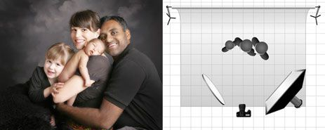 Lighting setup for portraits   Yahoo Search Results Yahoo Image Search  ResultsPhoto  Example of studio lighting for a family portrait with set  . Glamor Lighting Setups. Home Design Ideas