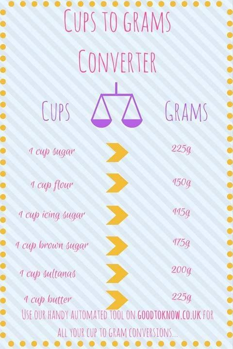 Cups To Grams Weight Converter Recipies To Try Pinterest