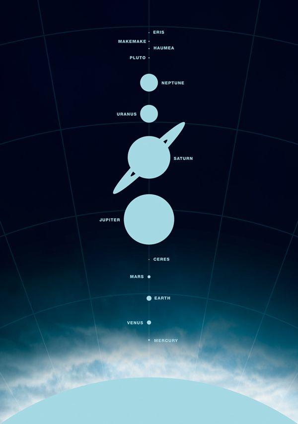Solar System | Michæl Paukner