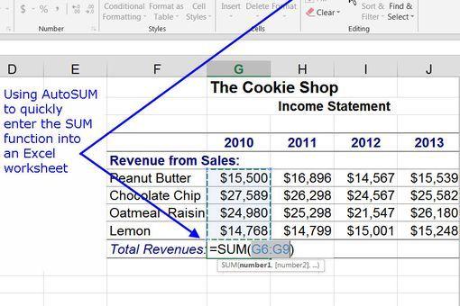 Excel Shortcut Keys Key and Tutorials