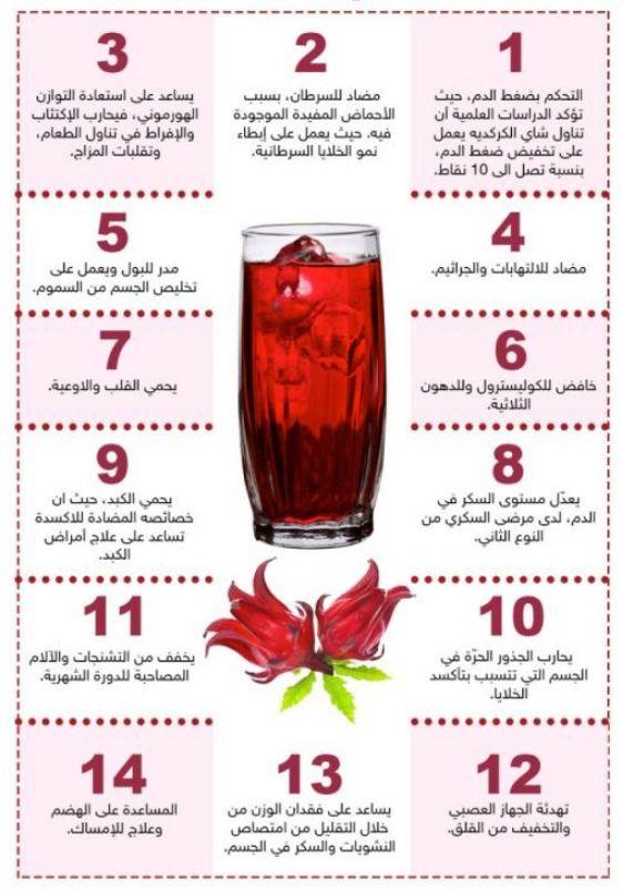 كل شيء عن نبات الكركديه فوائد وأضرار وتركيب مجلتك Alcoholic Drinks Drinks Food Hacks