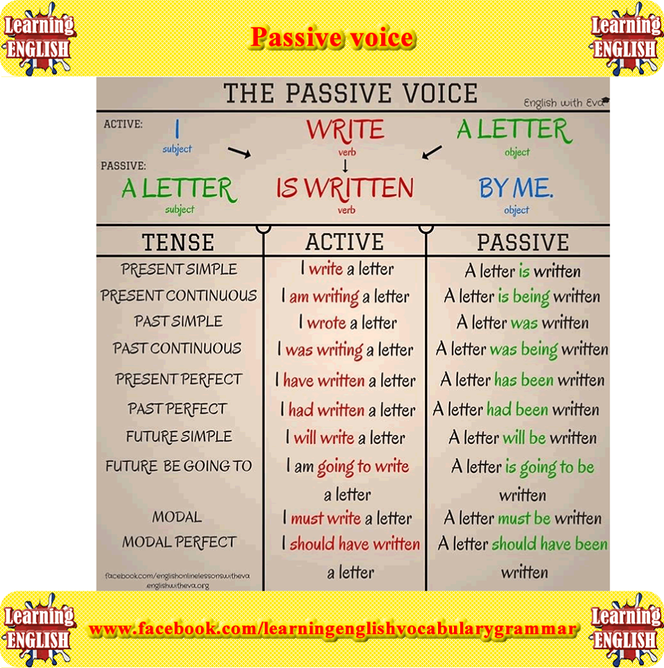 Active and passive voice | English activities | Pinterest
